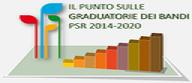 Graduatorie.png
